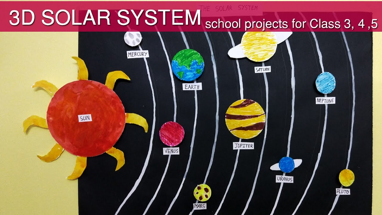 how to make solar system chart 3d model at home hindi solar system kid project [ 1280 x 720 Pixel ]