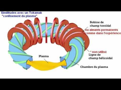 Pression magnétique- magnetic confinement