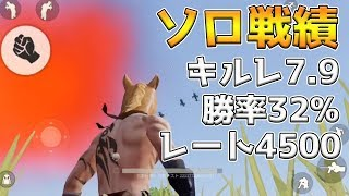 【荒野行動】DUO大会に挑戦するよ! thumbnail