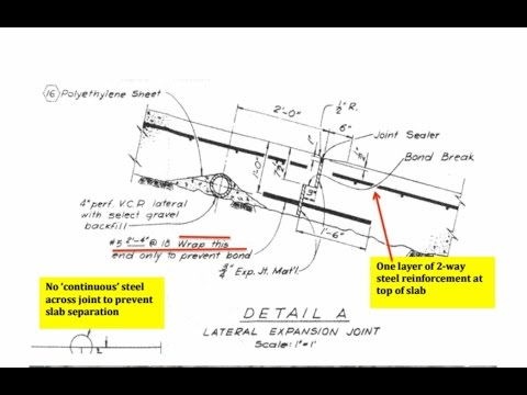 Oroville 18 April Spillway Failure Explained-Independent CCRM Report
