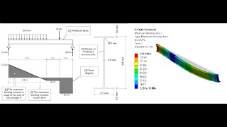 ANSYS Mechanical Tutorial –A steel beam - max bending stress and deformation