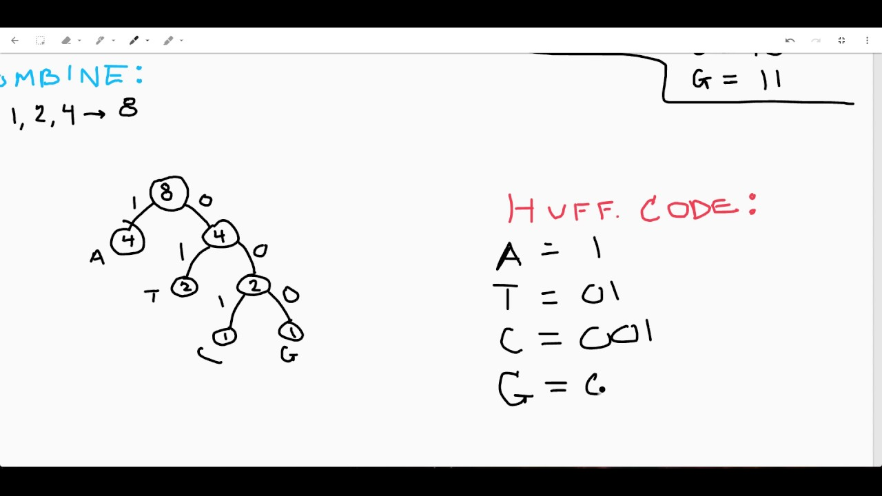 Huffman Encoding (Binary Tree Data Structure)