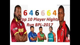 Top 10 Player Hights Run BPL 2017 | Most Dangerous Batsmen | BPL 2017