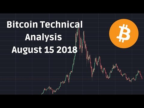 Bitcoin Price Technical Analysis August 15 2018