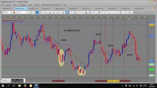 My Forex Diary/Journal
