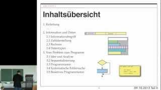 Grundlagen der Informatik, Professor Froitzheim, Vorlesung 01, Teil II, 09.10.2012