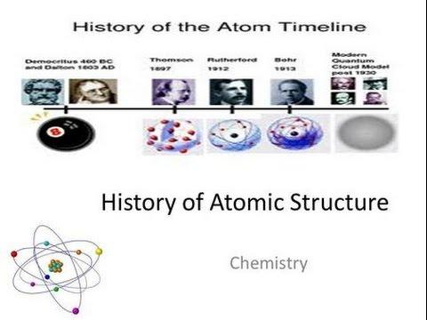 a brief history of the atomic theory 14 a brief history of chemistry (taking the term from democritus and leucippus) dalton's atomic theory of matter contains four fundamental hypotheses.