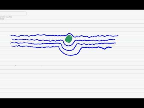 สรุปฟิสิกส์ : ของไหล ตอนที่ 2