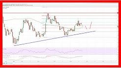 Litecoin Price Analysis: LTC/USD Holding Key Support