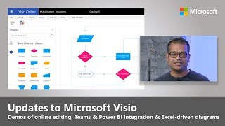 Updates to Microsoft Visio