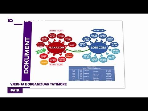 Jeta në Kosovë: Vjedhja e Organizuar Tatimore - ATK 1