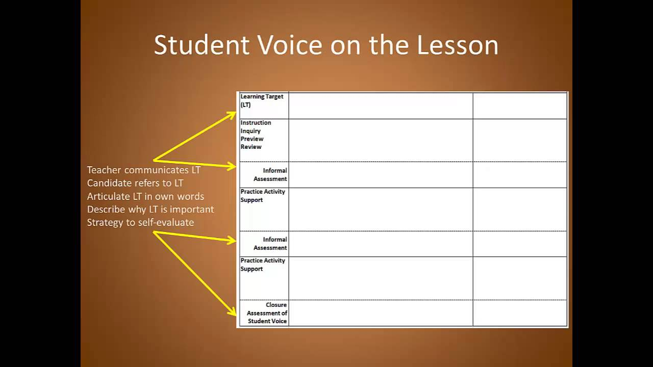 Student Voice for Edtpa | Readable
