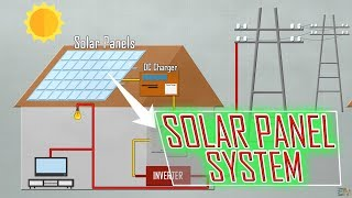 Home solar panels system | How it works