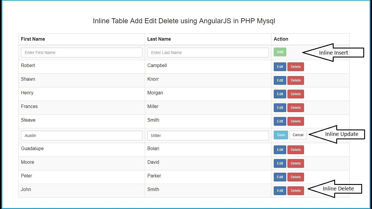 Inline Table Add Edit Delete using AngularJS with PHP Mysql - 1
