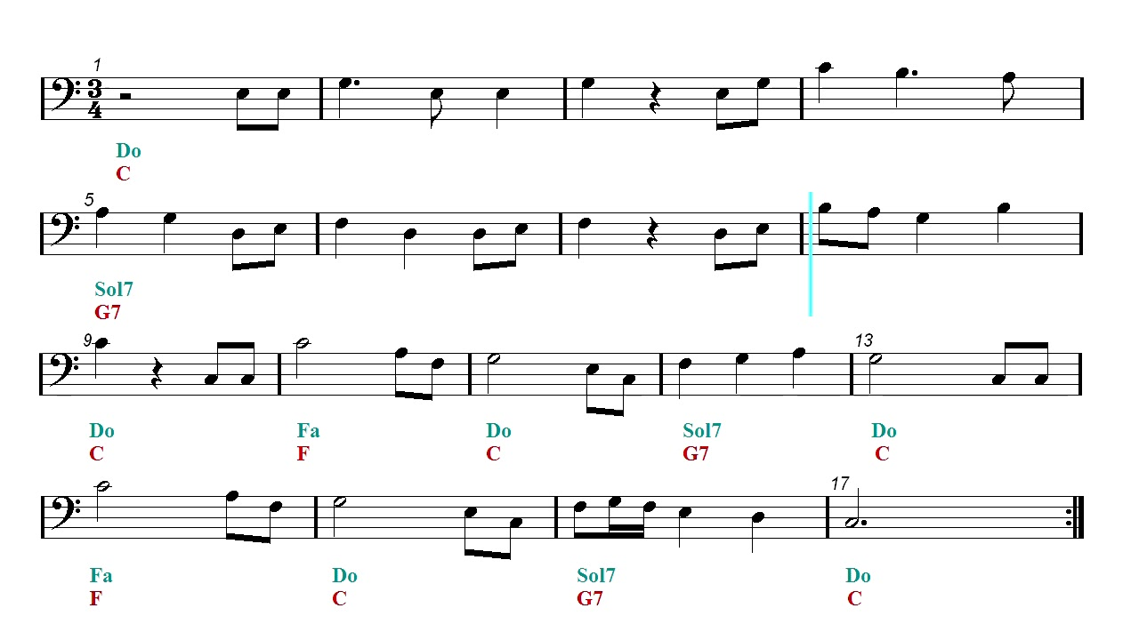 Soft guitar chords images guitar chords examples cello play along lullaby wiegenlied brahms christmas song cello play along lullaby wiegenlied brahms christmas song hexwebz Gallery