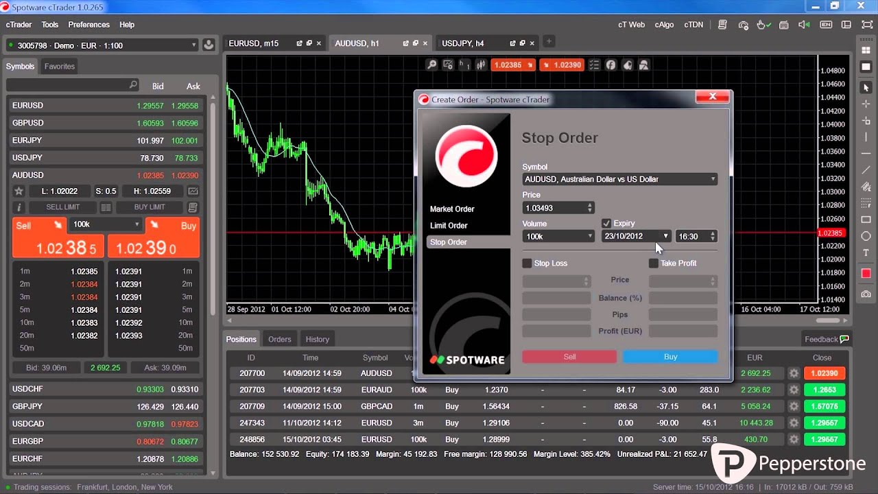 Ctrader Forex Limit And Stop Orders With Pepperstone Youtube
