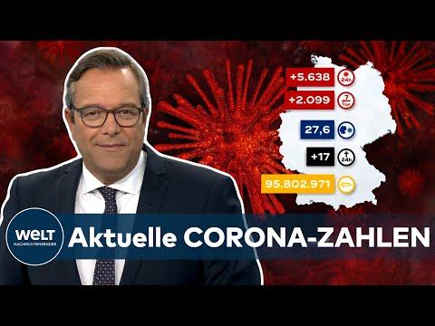 Aktuelle CORONA-ZAHLEN: 5.638 COVID-19-Neuinfektionen - Inzidenz in Deutschland bei 27,6