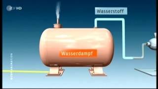717 energiewende knstiches erdl aus wssser und co2 fr 130 cent der liter herstellen