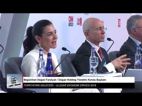#UEZ2018 The Future of Turkey