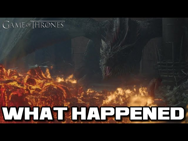 What Happened to the Game of Thrones Prequel Series House of the Dragon