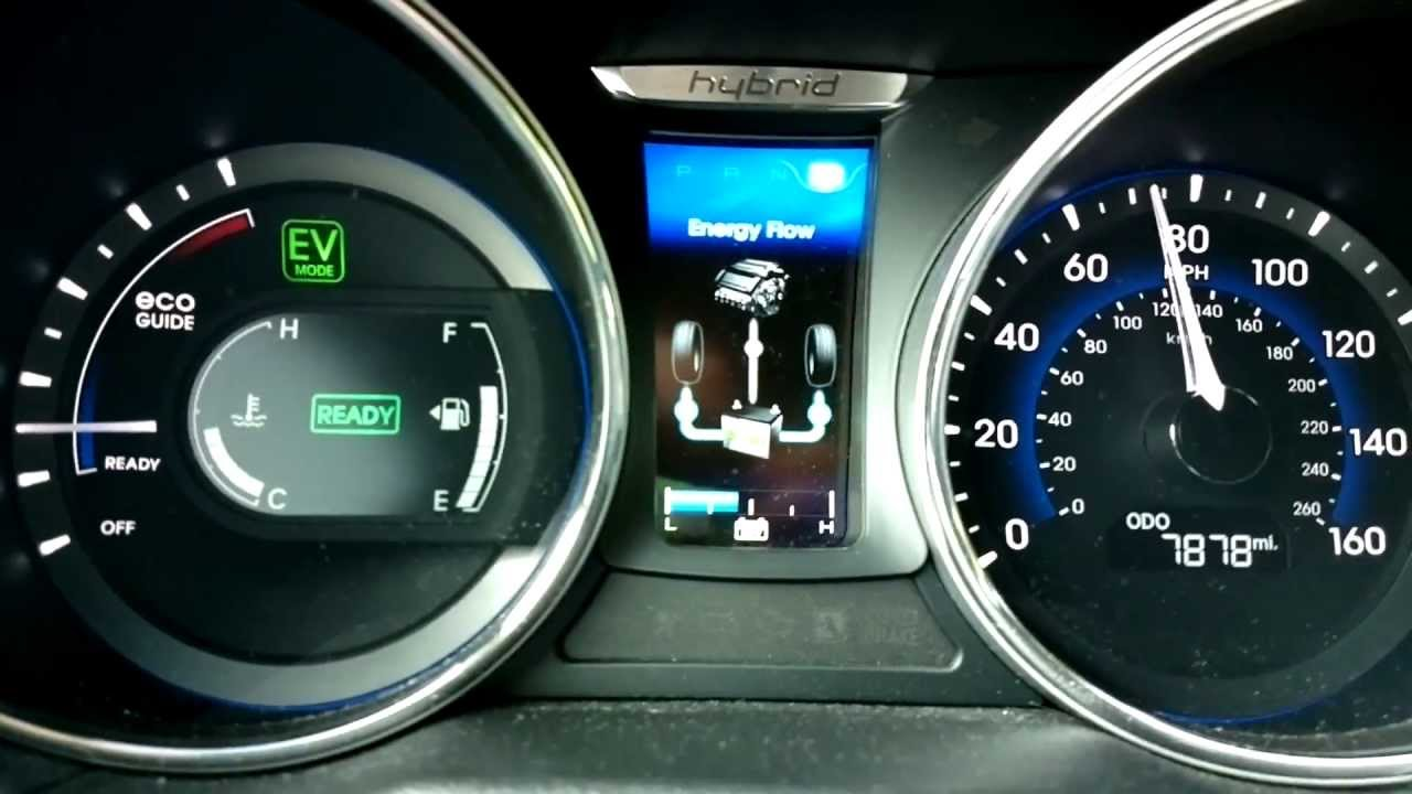 High Quality 2013 Hyundai Sonata Hybrid With Blue Drive Visual Review.