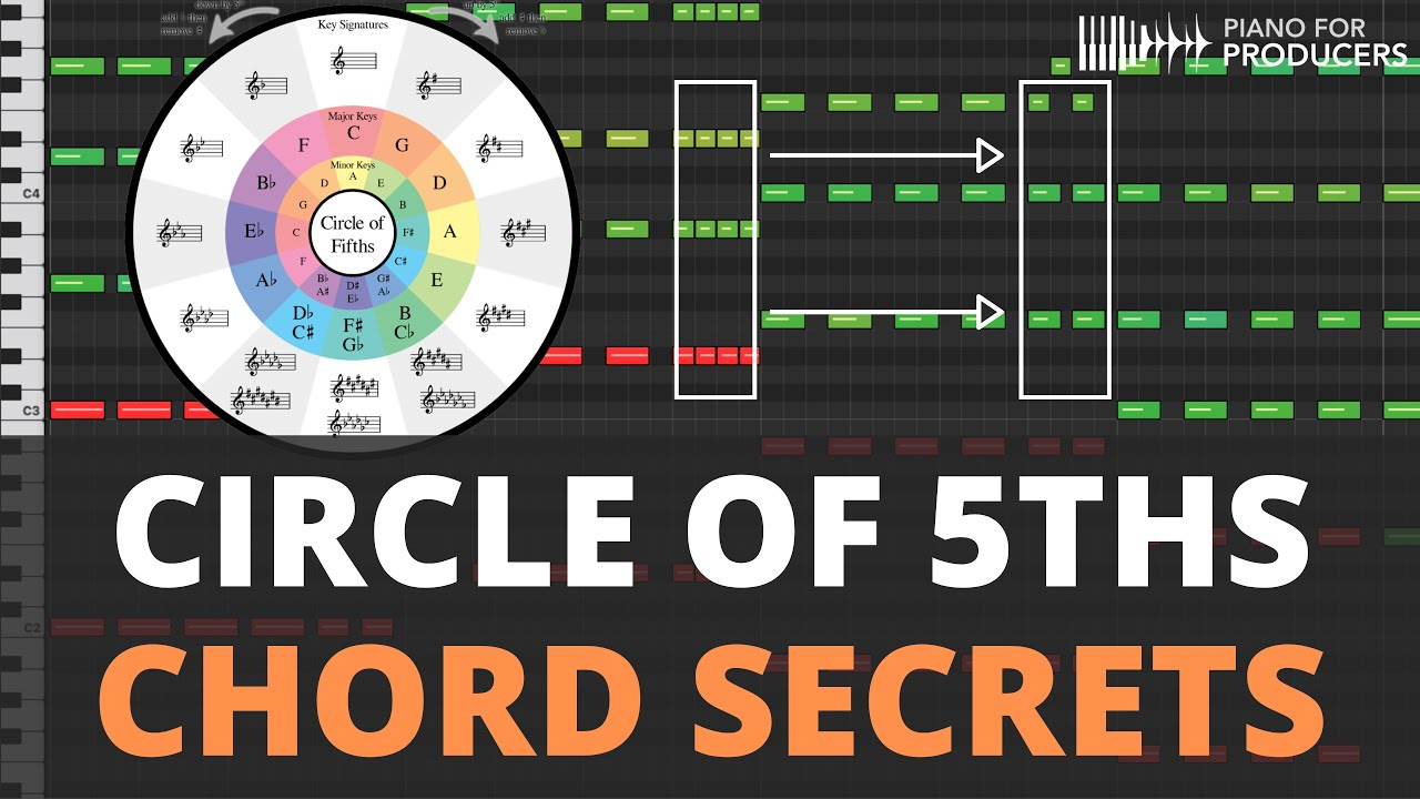 how to use the circle of 5ths to create epic chord