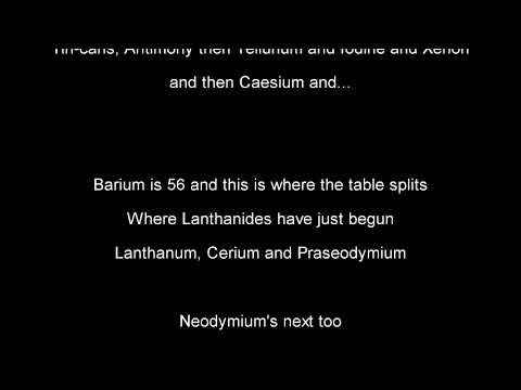 The  NEW Periodic Table Song (Updated) [LYRICS]