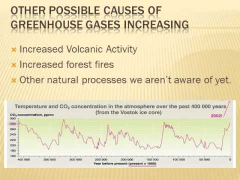 Global Warming Audio Lecture