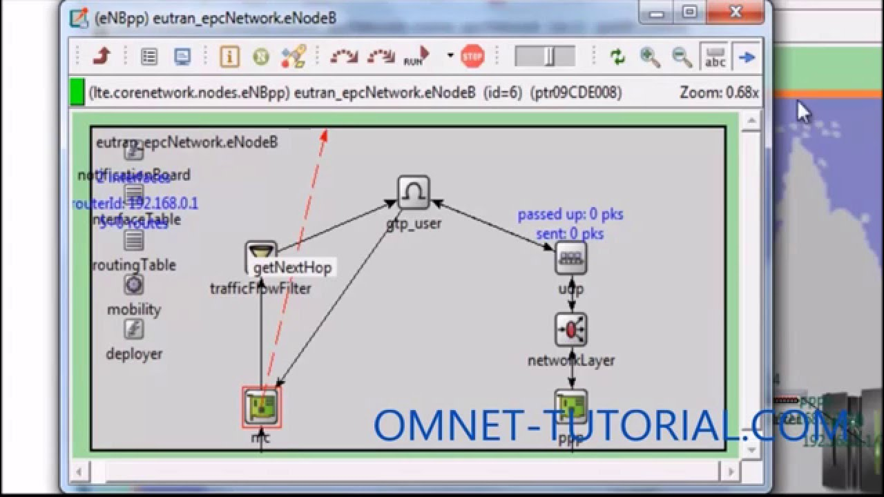 Omnet lte projects youtube omnet lte projects omnet tutorial baditri Image collections