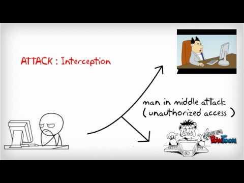 Network security ( Intruder )