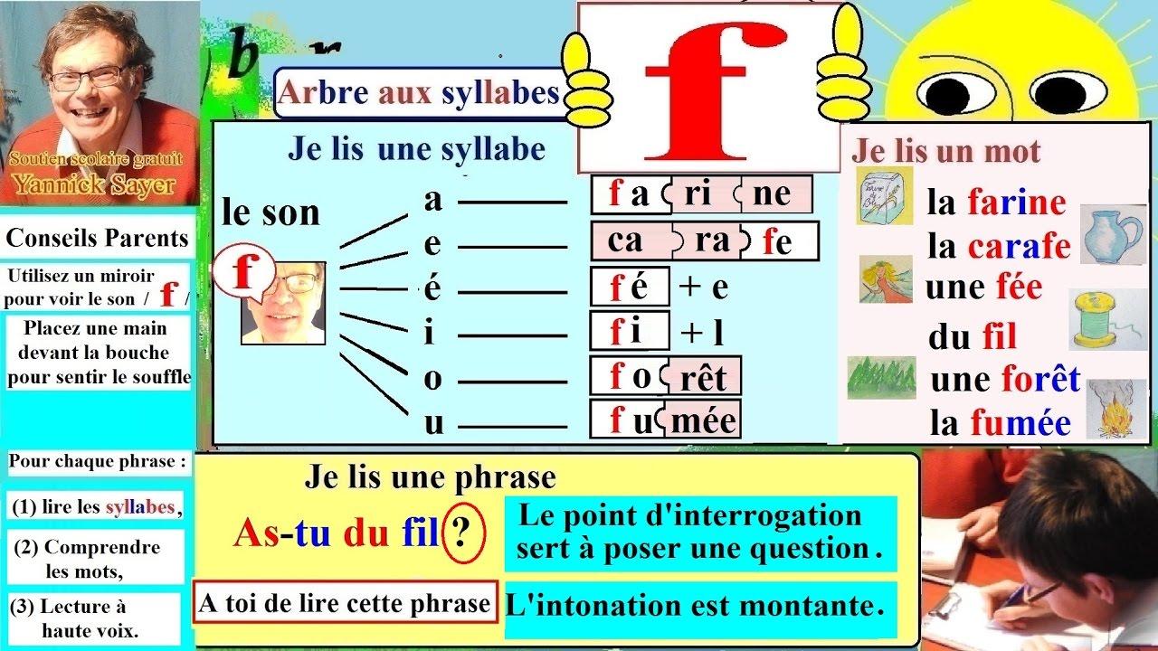 apprentissage de la lecture maternelle cp en franais alphabet f f