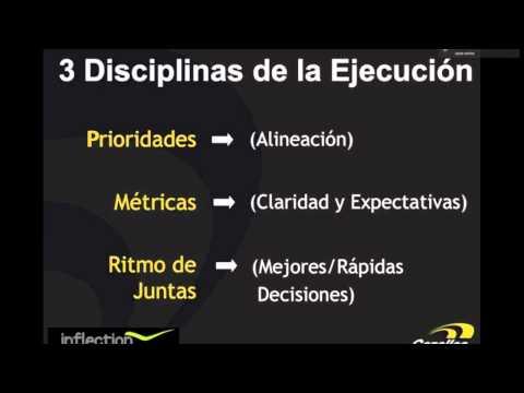 Las 3 Disciplinas de Una Correcta Ejecución