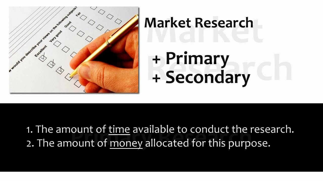 Marketing Briefs What Is Market Research? YouTube Maxresdefault Watch?v Qvwa NI