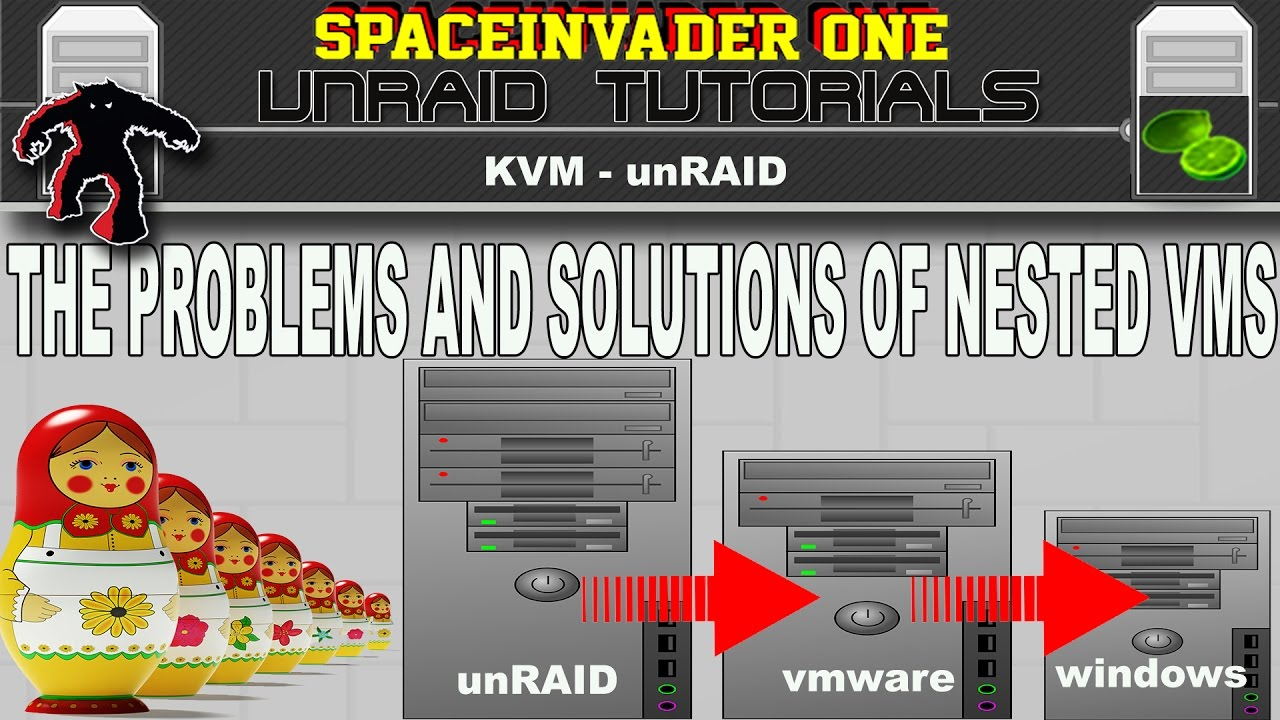 The problems and solutions of nested vms in kvm on unRAID
