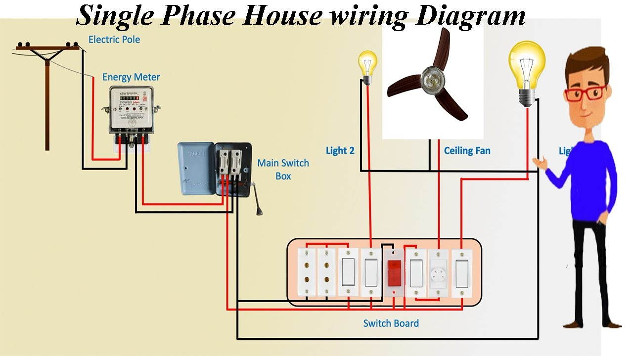 Single Phase House wiring Diagram | House Wiring | Energy Meter - YouTubeYouTube