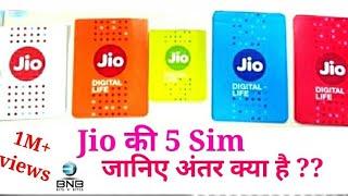 जियो की 5 सिम (JIO 5 SIM) - मुफ्त इंटरनेट ! जियो सिम और उनके नि: शुल्क योजना और वैधता