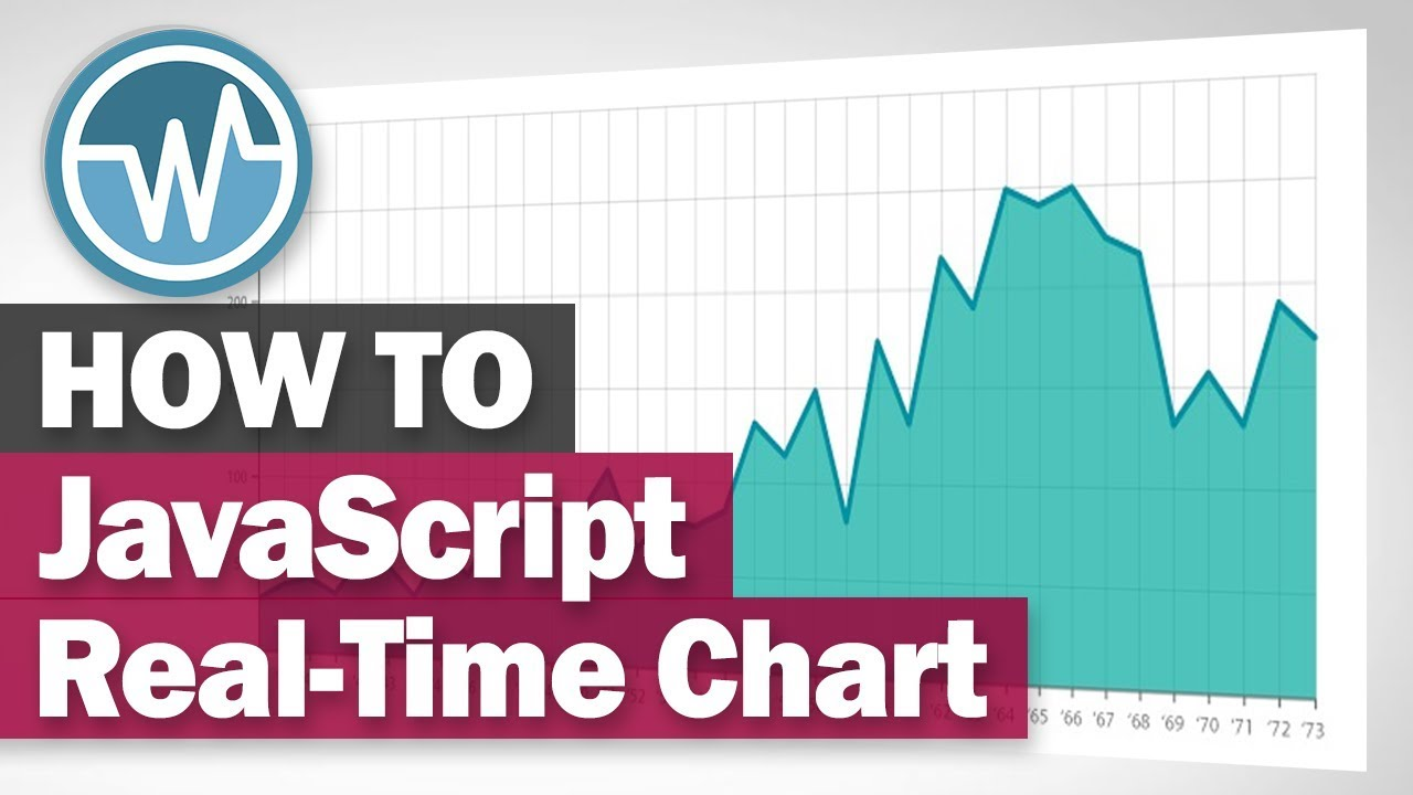 Create real time chart with javascript plotly js tutorial also youtube rh