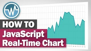 Create Real-time Chart with Javascript | Plotly.js Tutorial