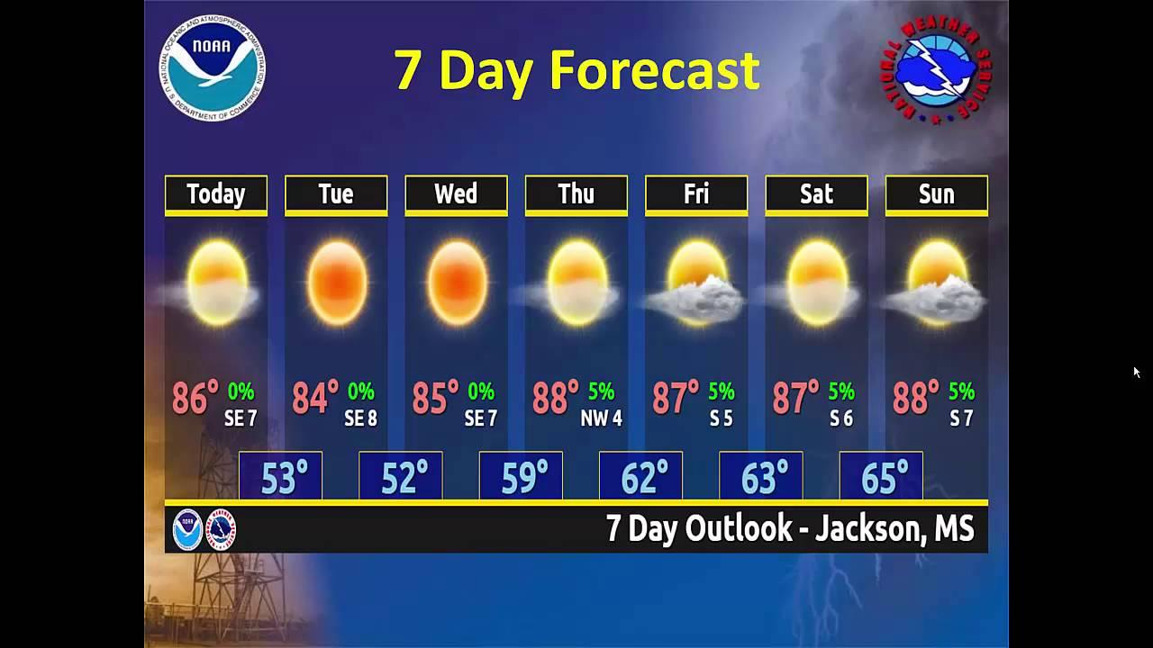 Weekly Weather Briefing October 10 2016