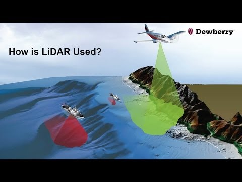 How is LiDAR Used?