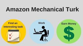 Make money on Amazon Mturk 2017