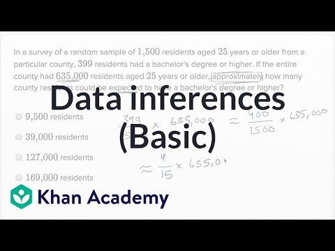 Data Inferences — Basic Example | Math | New SAT | Khan Academy