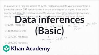 Data Inferences  Basic Example   Math   New SAT   Khan Academy