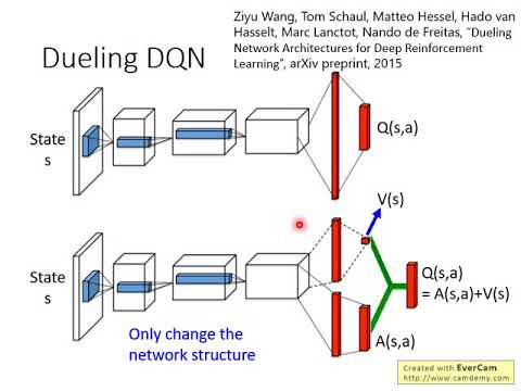DRL Lecture 4: Q-learning (Advanced Tips)