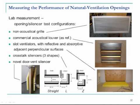 Optimal design of silencers for natural-ventilation openings in sustainable buildings