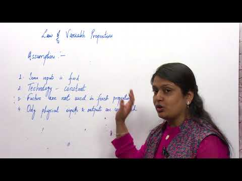 Eco Ch3 Unit1 Topic4 Assumptions of the Law of Variable Proportions