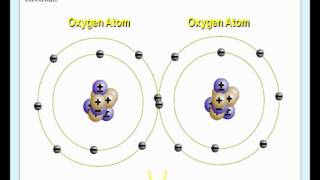 covalent bond animated presentation
