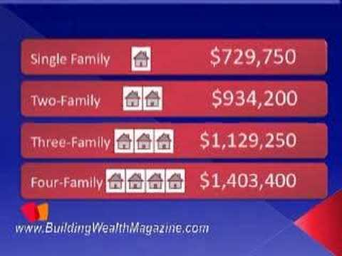 Building Wealth Magazine - Mortgage Limits help California
