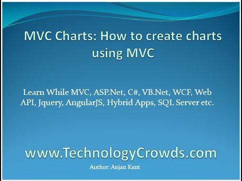 MVC Charts How to create charts using MVC - YouTube