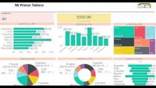 Exportar tu informe de Power BI Online a Power Point